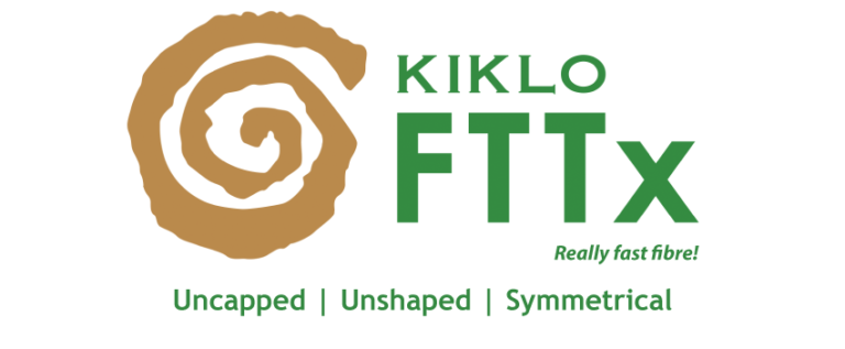 Kiklo's background and history – how and why our company started